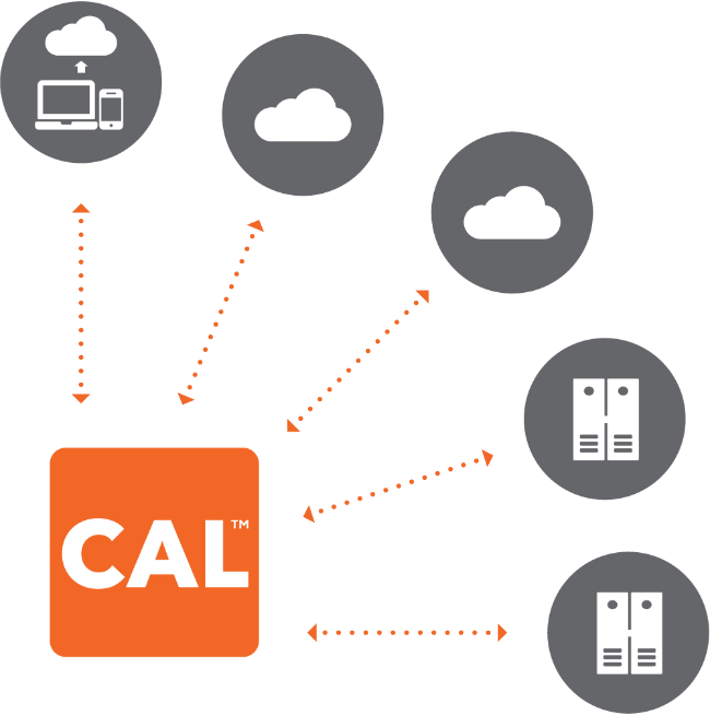 ThreatConnect-CAL-External-Threat-Intel-Sources